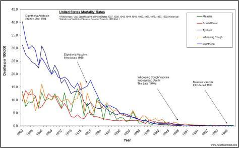 us-deaths-1900-19651