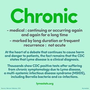 55_chronic316x316