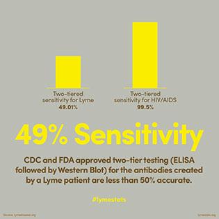 38_sensitive316x316