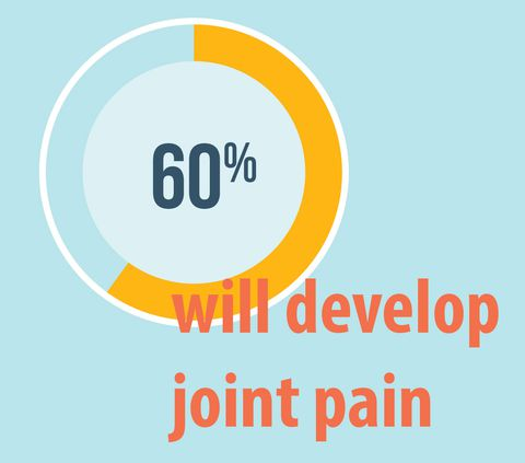 joint-pain-1528383554