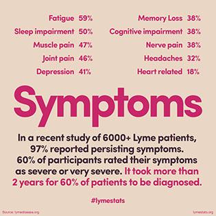 45_symptoms316x316